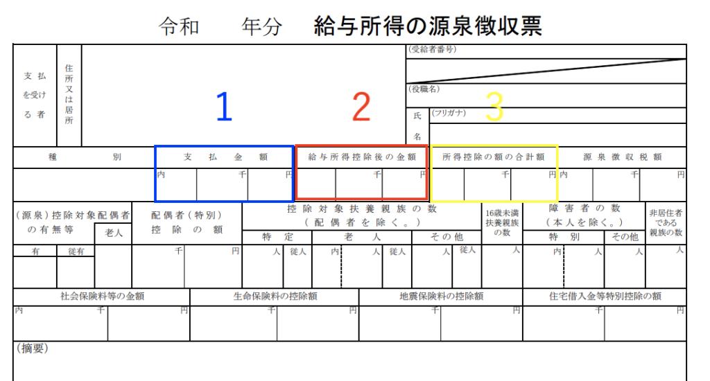源泉徴収票を使って限度額をシミュレーション